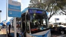 El punto de salida ser� en Plaza Moreno, frente a la Municipalidad, y el pasaje ser� gratuito presentando un pasaje de Aerol�neas Argentinas.